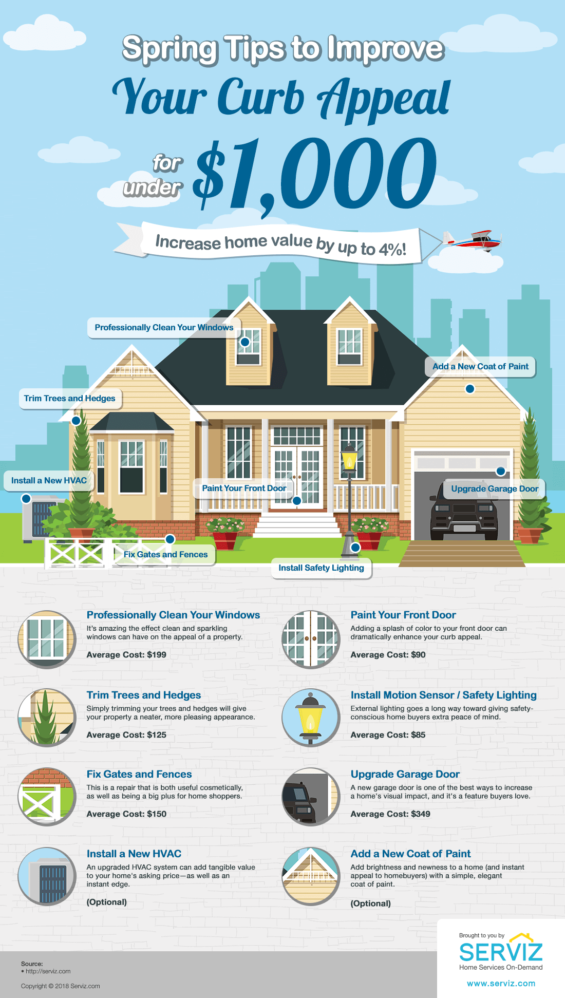 Did You Also Know That Upgrading Your Garage Door And Installing A New Hvac Unit Can Increase Home Value By Up 4